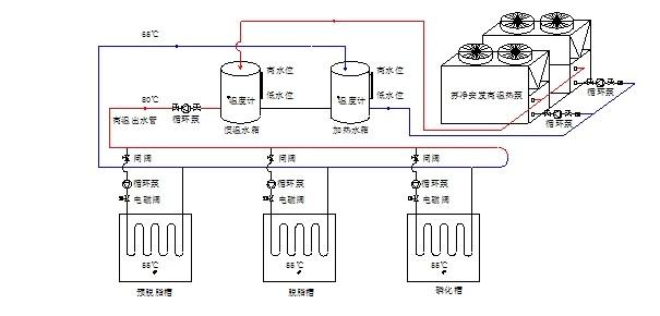 高温空气源热泵制取热水系统图